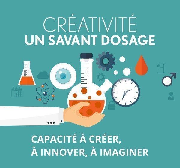 Créativité Imédia360